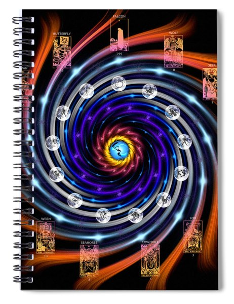 Celtic Tarot Moon Cycle Zodiac Spiral Notebook