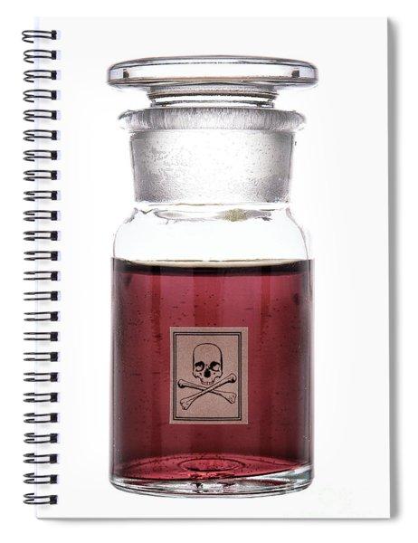 Death In A Bottle Spiral Notebook