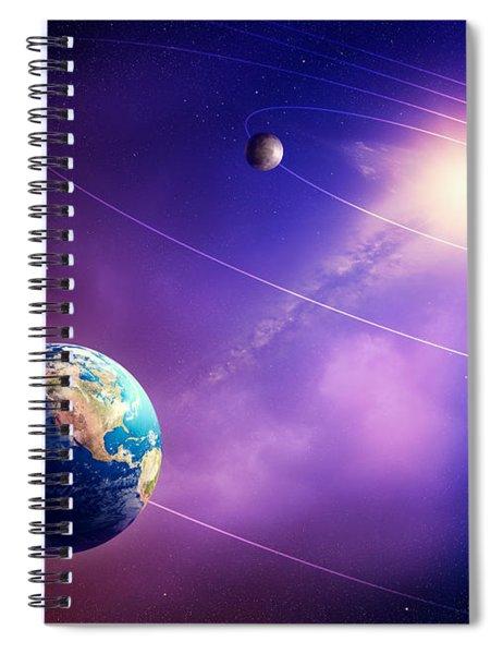 Inner Solar System Planets Spiral Notebook