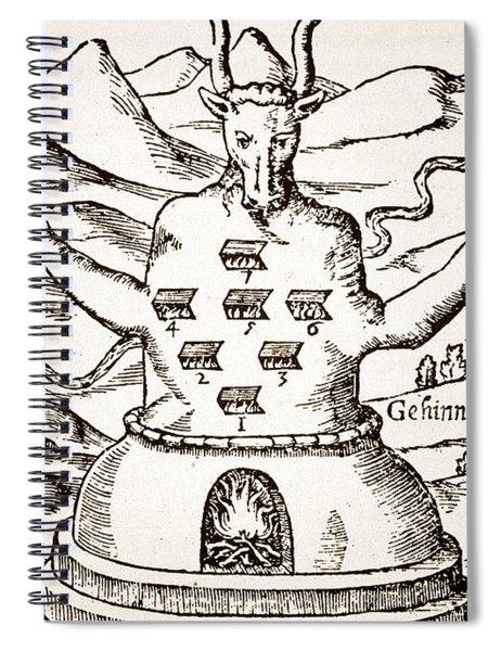 Moloch Spiral Notebook