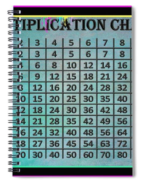Multiplication Chart Spiral Notebook