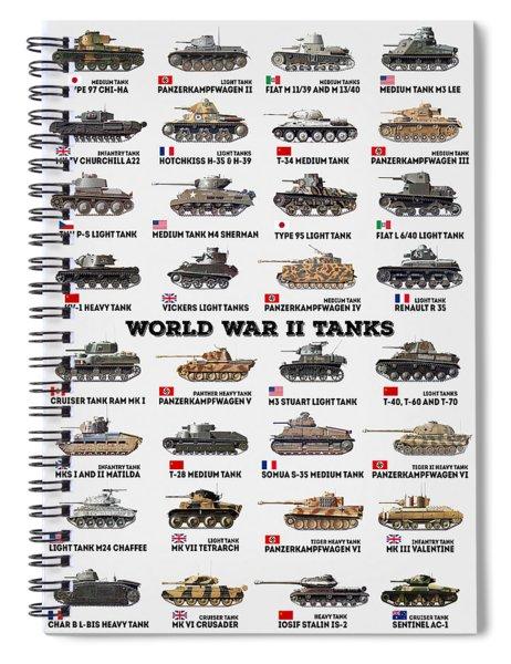 World War II Tanks Spiral Notebook