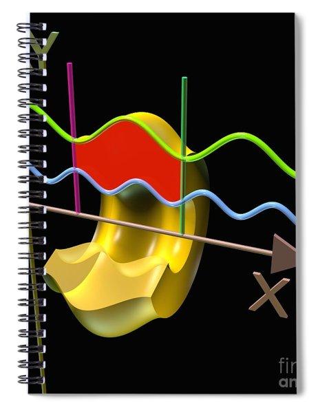 Solid Of Revolution 3 Spiral Notebook