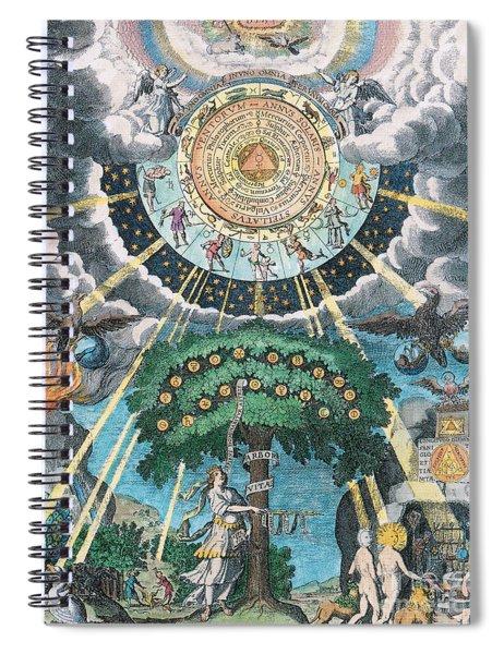 Alchemy Coagulation Spiral Notebook
