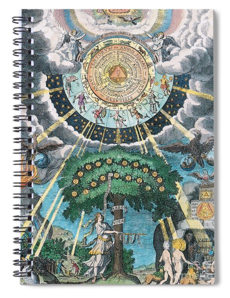 Alchemy Coagulation Spiral Notebook