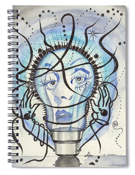 An Idea Spiral Notebook