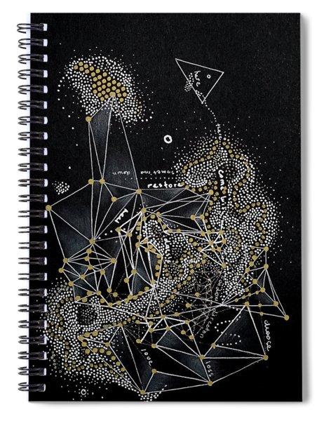 Art Of Allowing Spiral Notebook