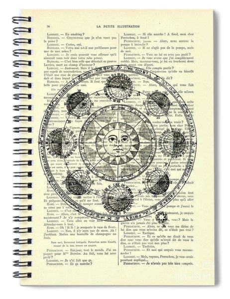 Astrology Chart, Solar System Spiral Notebook