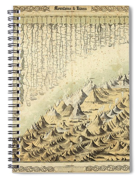 Comparative Map Of The Mountains And Rivers Of The World - Historical Chart Spiral Notebook