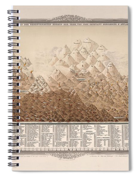 Comparative Map Of The Mountains Of The Earth - Historical German Map - Geology - Antique Maps Spiral Notebook