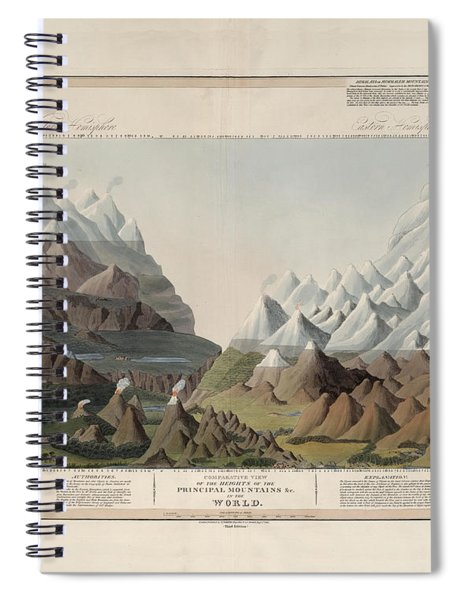 Comparative View Of The Heights Of The Mountains In The World - Historical Chart Spiral Notebook