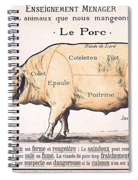 Cuts Of Pork Spiral Notebook