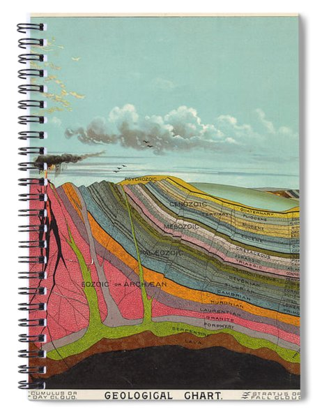 Geological Chart - Cross Section Of The Earth's Crust - Old Illustrated Atlas - Terrestrial Chart Spiral Notebook