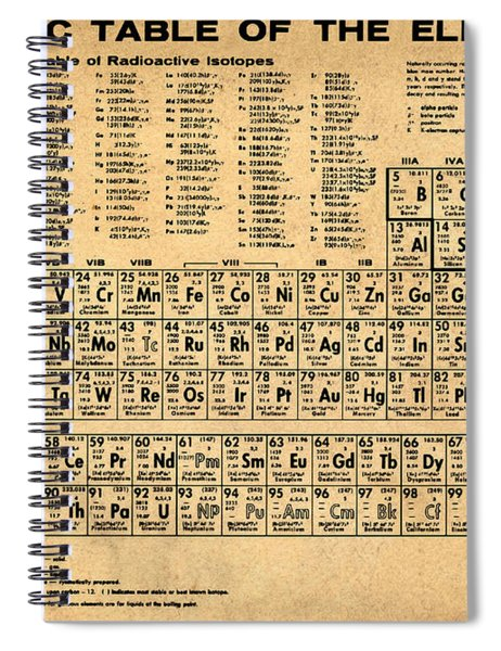 Periodic Table  Of The Elements Spiral Notebook