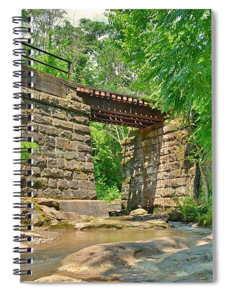 Railroad Tracks At Buttermilk/homewood Falls Spiral Notebook