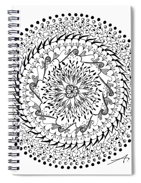 Turning Point Spiral Notebook