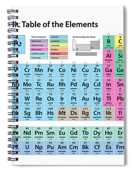 Periodic Table Of Elements Spiral Notebook by Michael Tompsett