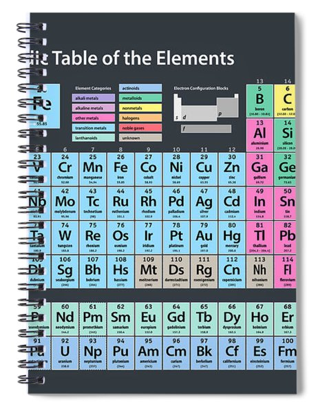 Periodic Table Of Elements Spiral Notebook