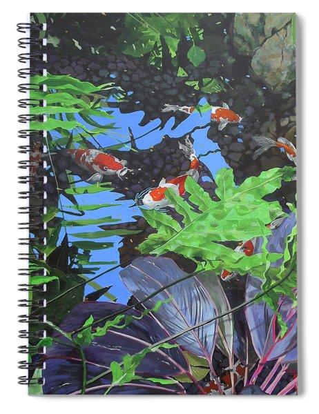 Krohn 1 Spiral Notebook