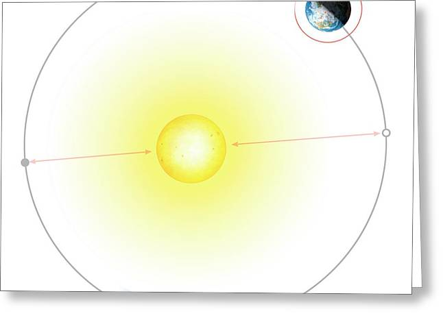 Diagram Of Earths Orbit Around The Sun Photograph By Mark Garlick