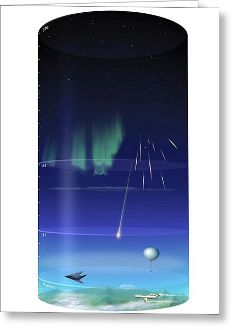 Artwork Of Earth's Atmospheric Layers Greeting Card