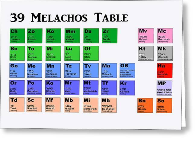 39 Melachos  Greeting Card by Anshie Kagan