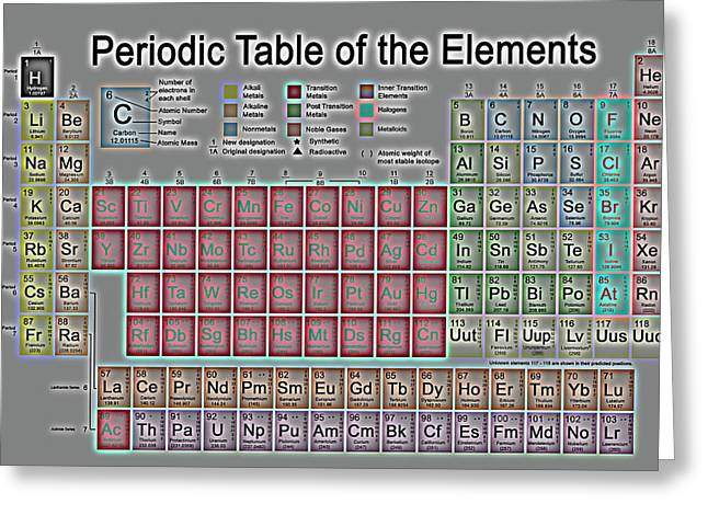 Periodic Table Greeting Card by Carol & Mike Werner