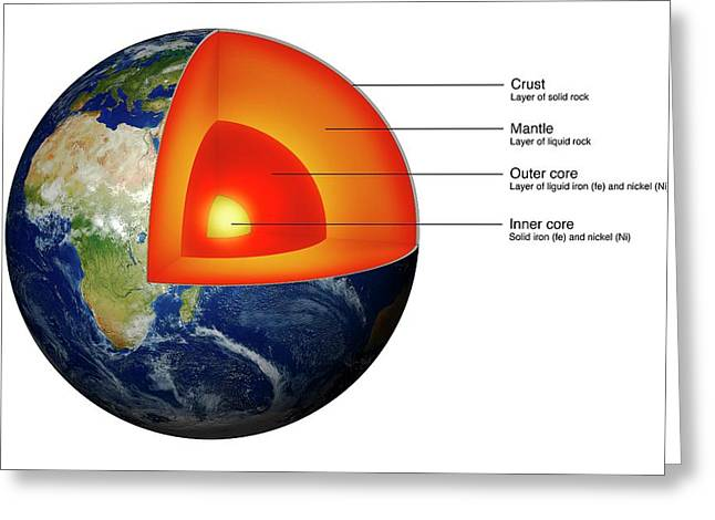 Structure Of The Earth Greeting Card