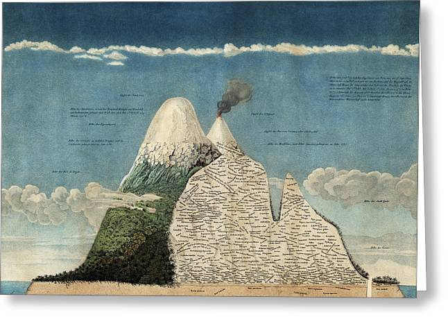 Alexander Von Humboldts Chimborazo Map Greeting Card