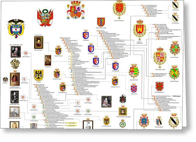 Genealogia Lavalle - Nueva Granada Greeting Card by Eduardo Padilla