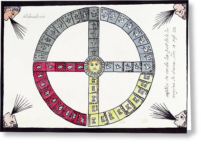 Aztec Calendar Greeting Card by Library Of Congress