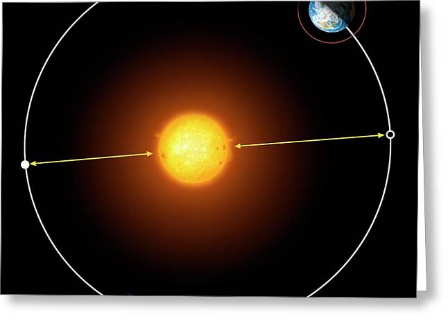 Diagram Of Earth's Orbit Around The Sun Greeting Card