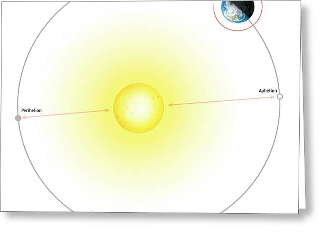 Diagram Of Earths Orbit Around The Sun Photograph By Mark Garlick