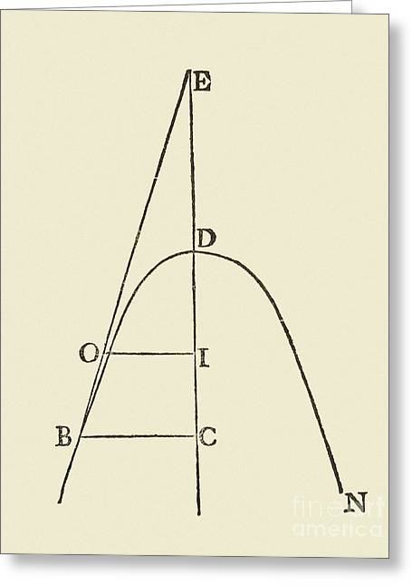 Fermat's Tangent Method Greeting Card