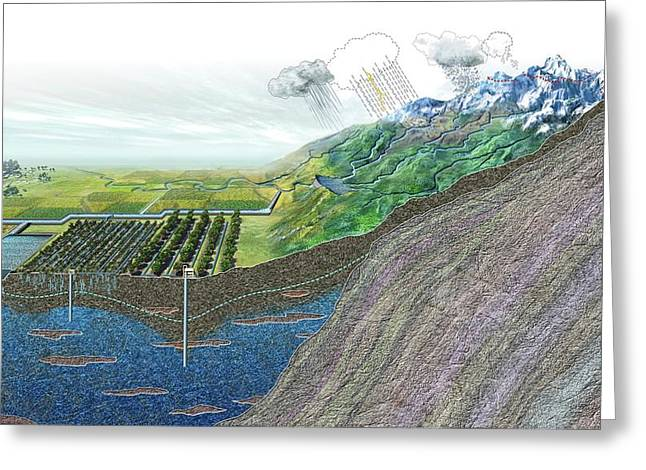 Fresh Water Sources Greeting Card