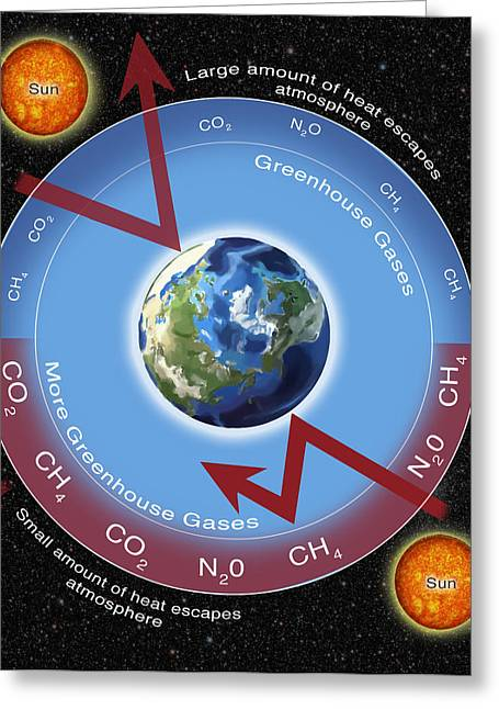 Greenhouse Gas Effect Greeting Card