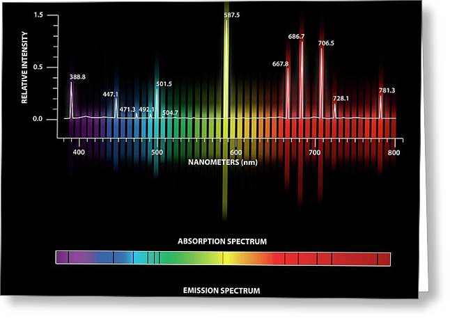 Helium Emission And Absorption Spectra Greeting Card by Carlos Clarivan