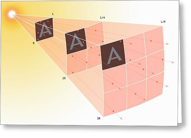Illustration Of The Inverse Square Law Greeting Card