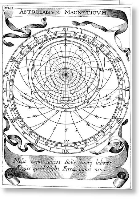 Kircher's Magnetic Astrolabe Greeting Card