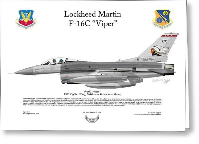 Lockheed Martin F-16c Viper Greeting Card by Arthur Eggers