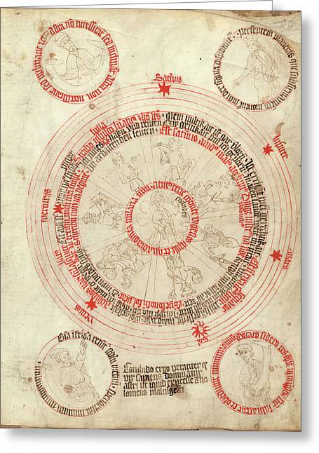 Medical Astrology Greeting Card by Library Of Congress