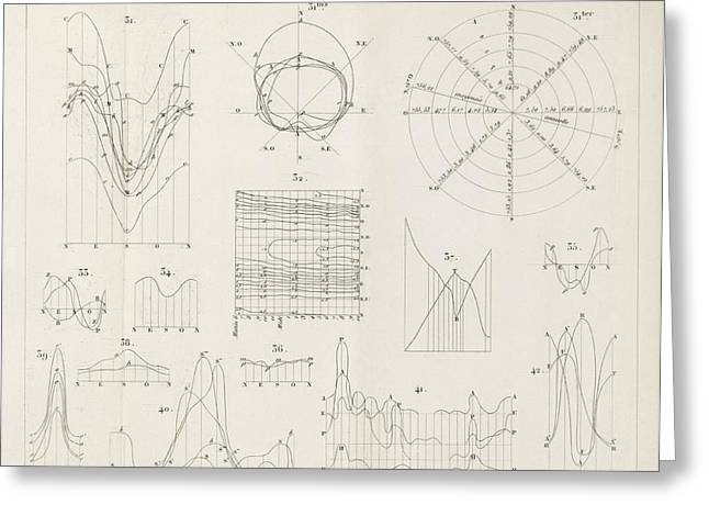 Meteorological Charts Greeting Card