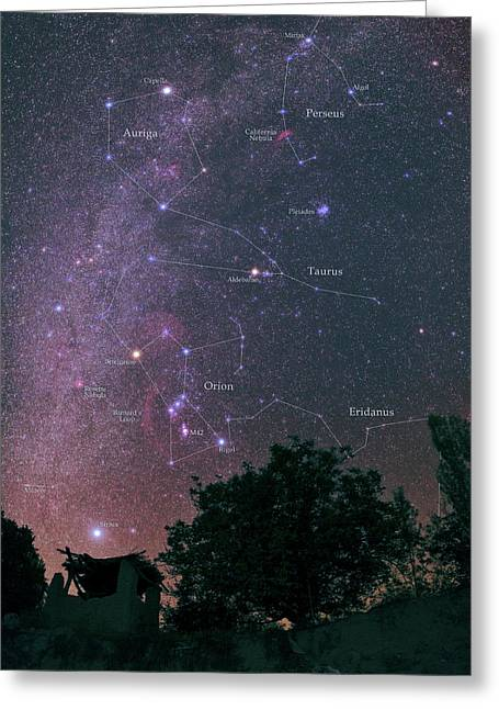 Milky Way And Constellations Greeting Card