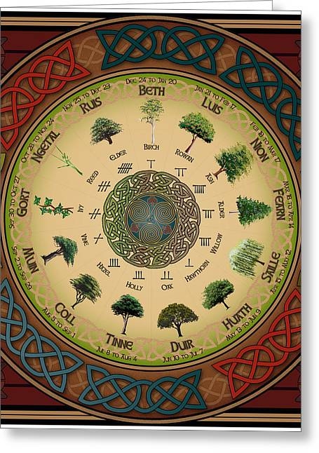 Celtic Calendar Wood : Ogham tree calendar digital art by ireland calling