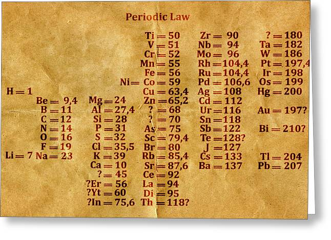 Old Periodic Table Greeting Card