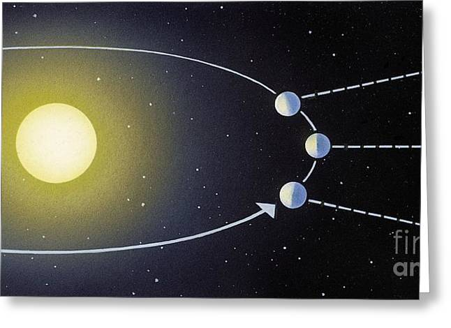 Orion Viewed From Earth, Artwork Greeting Card by David A. Hardy