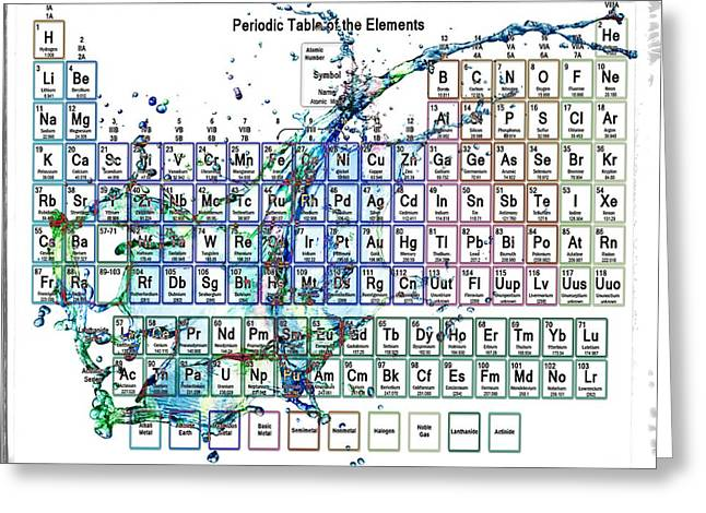 Periodic Table Colorful Liquid Splash Greeting Card