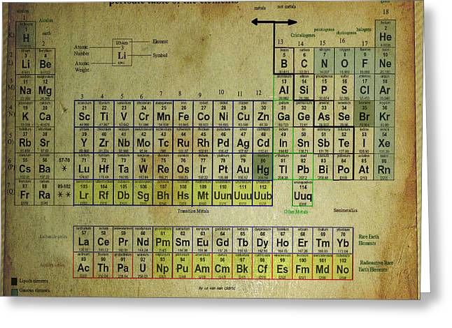 Greeting Card featuring the mixed media Periodic Table Of Elements by Brian Reaves