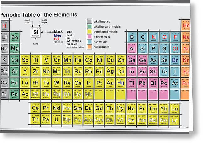 Periodic Table Of Elements Greeting Card by Svetlin Simeonov
