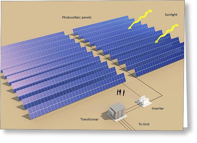 Photovoltaic Power Generation Greeting Card